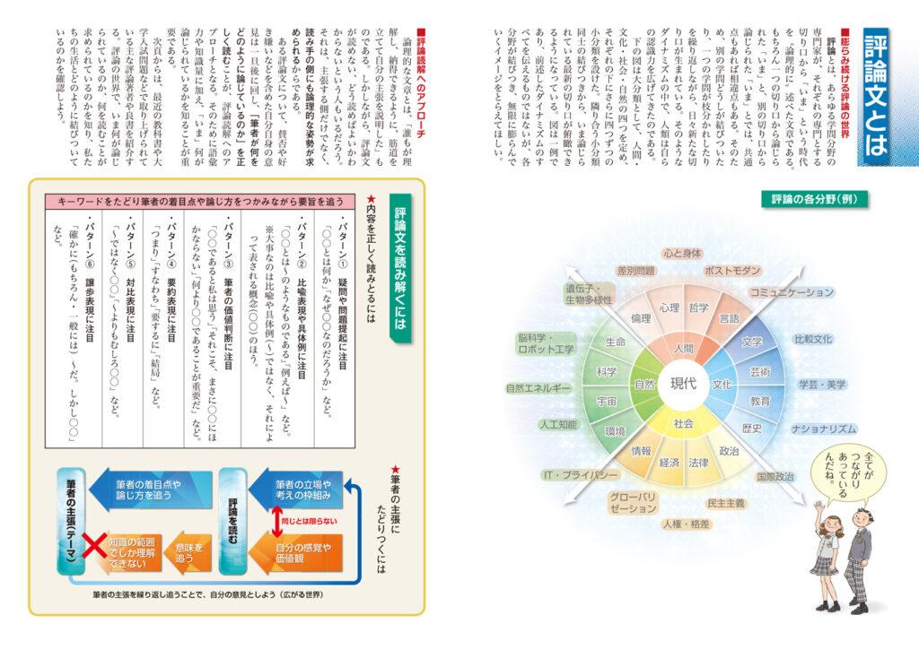 新 国語 総合 ガイド 京都 書房